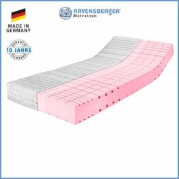 RAVENSBERGER Komfort-SAN® 50 | HR-Kaltschaummatratze | H2 RG 50 (45-80 kg) | Made IN Germany - 10 Jahre Garantie | Baumwoll-Doppeltuch-Bezug | TÜV-Zertifiziert | 90 x 200 cm - 1