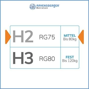 Ravensberger Matratzen Natur-Latex 7-Zonen-Premium-Latexmatratze | H2 RG 75 (45-80 kg) | Made IN Germany | LATEXCO®-Stiftlatex mit 85% Naturkautschuk | Baumwoll-Doppeltuch-Bezug | 90 x 200 cm - 4